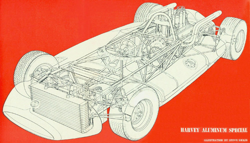A cutaway drawing of the 1963 Thompson-Chevy