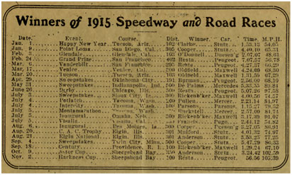1915 winners list, Sporting Life