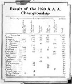 1920 AAA Championship results